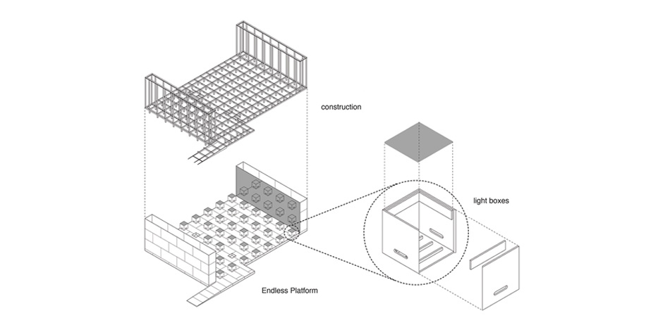 Diagram - Construction